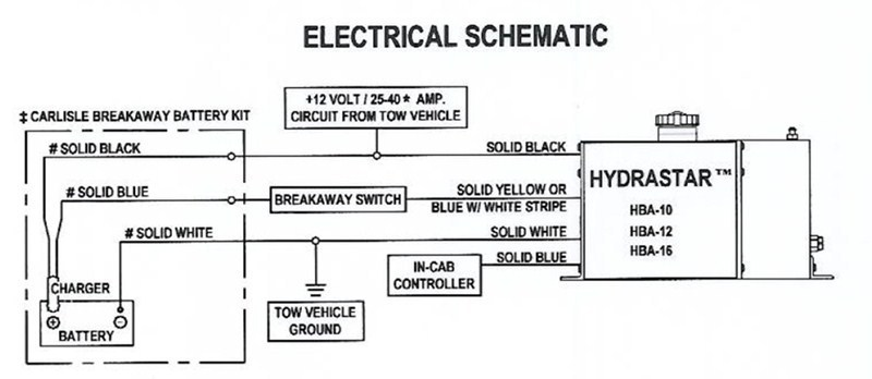 Wiring Diagrams For Hydrastar Electric Over Hydraulic Trailer Brake Actuators