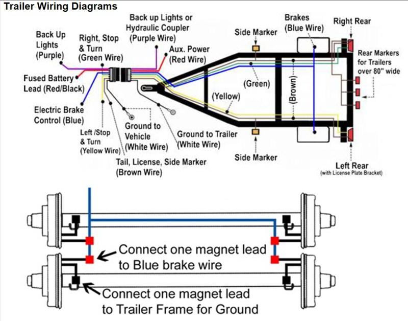wire diagram for trailer brakes wiring diagram for trailer brakes