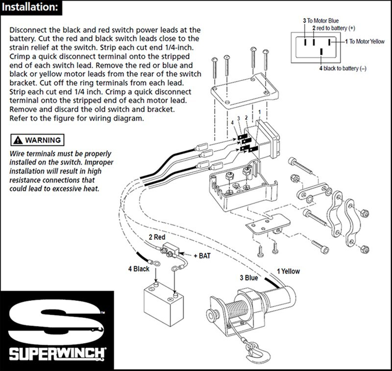 superwinch 12 volt dc powered electric atv winch  u2014 2500