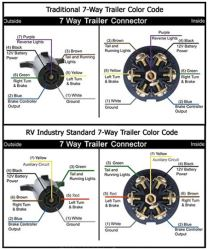 replacing damaged 7 way on horse trailer etrailer com rh etrailer com