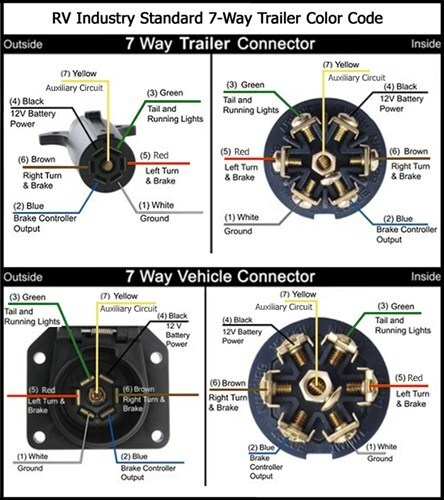 7 Pin Flat Trailer Plug Wiring Diagram : Way wiring diagram availability etrailer