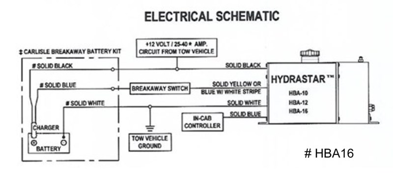 Wiring for HydraStar Electric Hydraulic Actuator for Disc