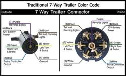 qu99955_250 horse trailer brakes lock up when connected to 1999 ford f 250 7-Way Trailer Wiring Diagram at gsmportal.co