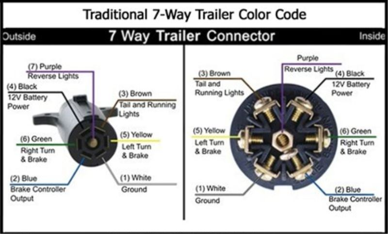 Sundowner horse trailer wiring diagram