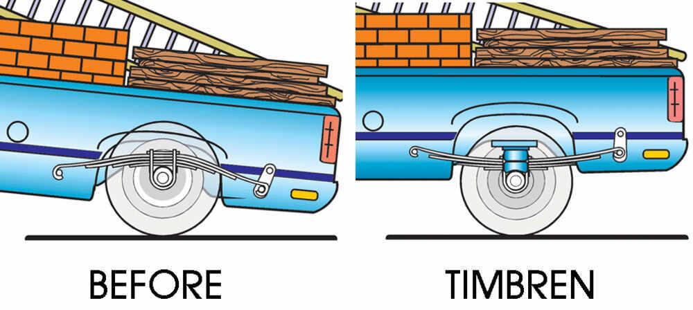 Compare Timbren Rear Suspension vs | etrailer.com