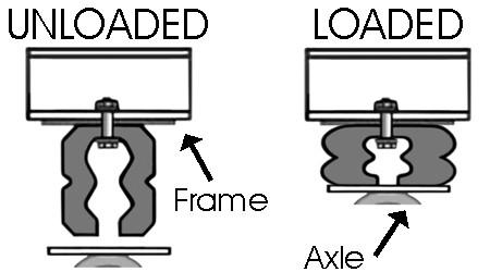compare timbren rear suspension vs adapter 4 pole etrailer com