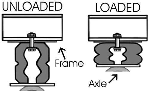 Compare Timbren Front Suspension vs Stabilizer Jack | etrailer com