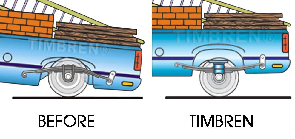 Compare Timbren Rear Suspension vs Tekonsha Prodigy | etrailer.com