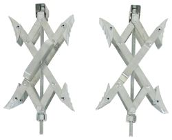 Super Grip Chock Wheel Stabilizers for Tandem-Axle Trailers and RVs - Qty 2