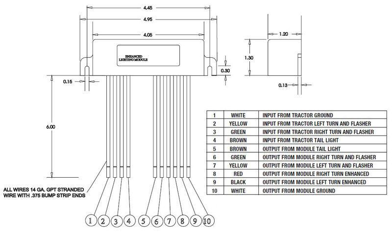 Enhanced Lighting Module For Agricultural Lights Wesbar